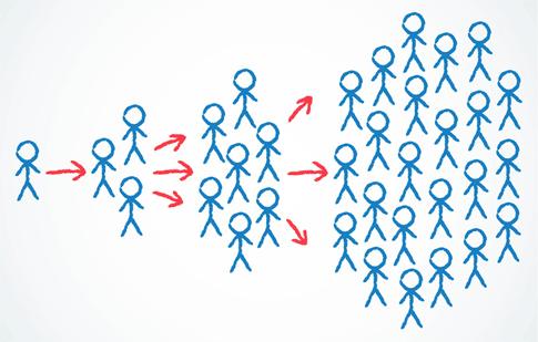 ❤️ Hoe kunnen overheden influencers aanzetten tot het viraal verspreiden van COVID-19 content? ❤️